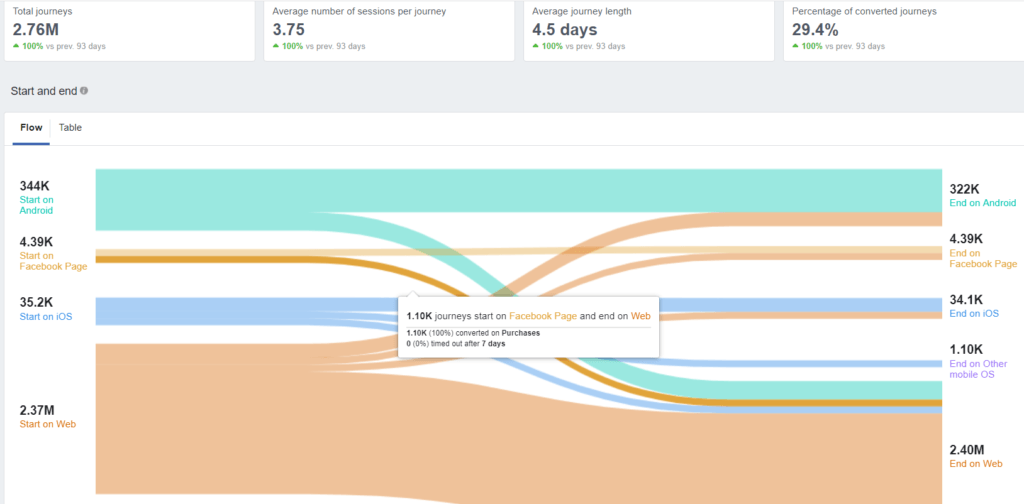 Facebook Business Manager: orodje za celovito upravljanje vaših Facebook aktivnosti 06