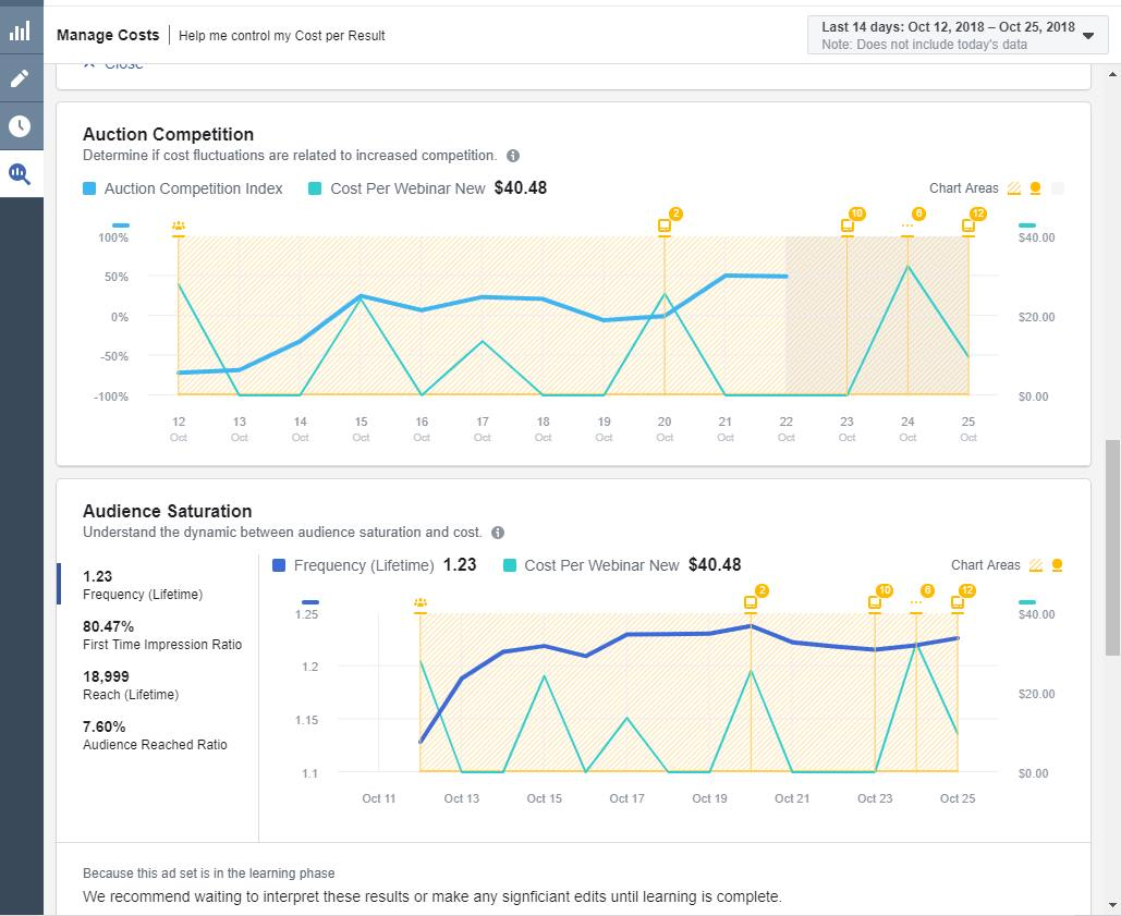 Facebook ads manager inspect tool – delivery insights – Newsfeed org