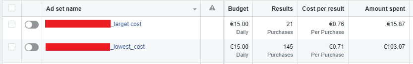 Testing Facebook ad bid strategies: lowest cost vs target
